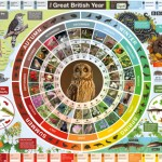 Free BBC Great British Year Poster